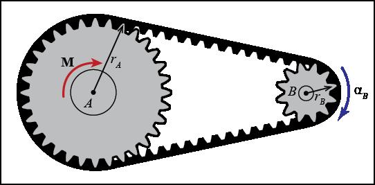 Gear Diagrams Free-body Diagram For Gear